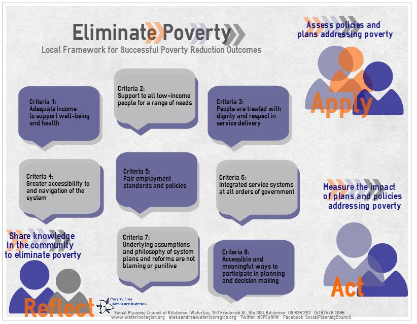 Pantawid Pamilyang Pilipino Program (4Ps) - World Bank